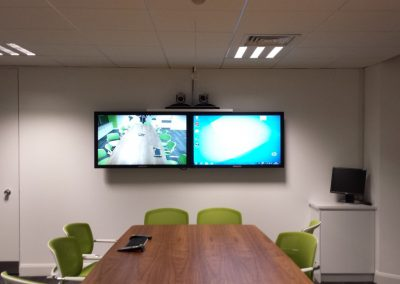 Commercial TV in board room